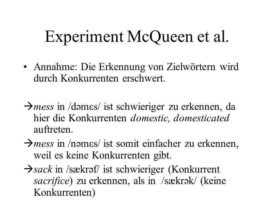 Experiment McQueen et al. Annahme: Die Erkennung von Zielwörtern wird durch Konkurrenten erschwert. mess in /dəmεs/ ist schwieriger zu erkennen, da hi
