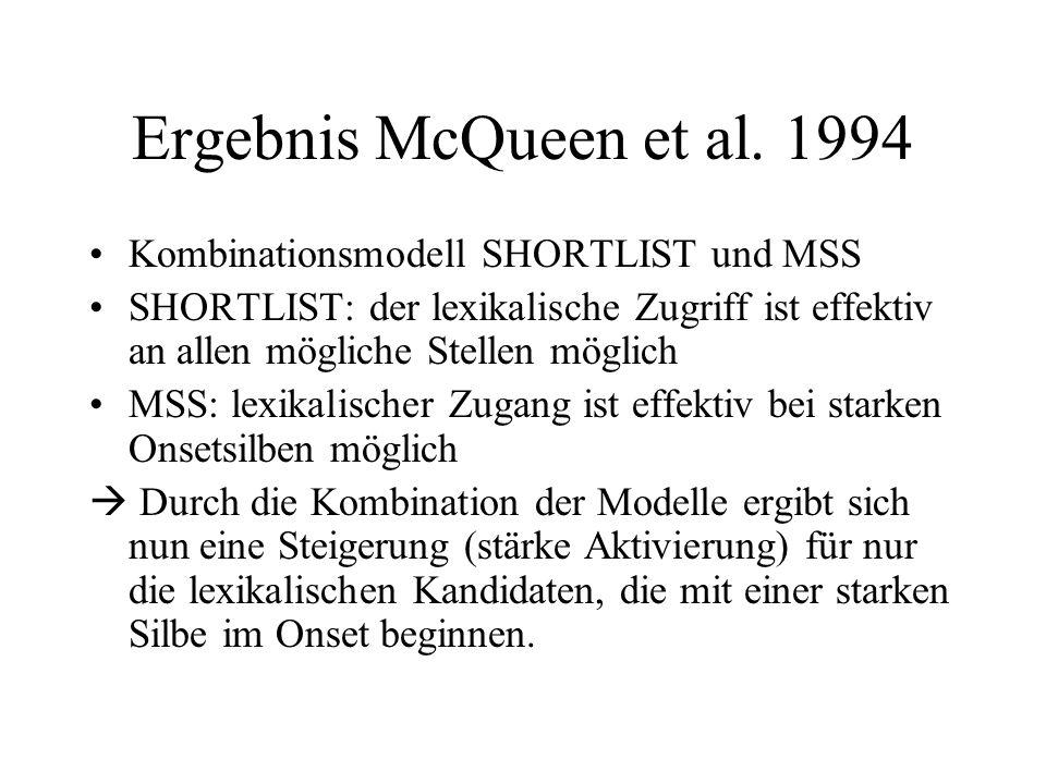 Ergebnis McQueen et al. 1994 Kombinationsmodell SHORTLIST und MSS SHORTLIST: der lexikalische Zugriff ist effektiv an allen mögliche Stellen möglich M