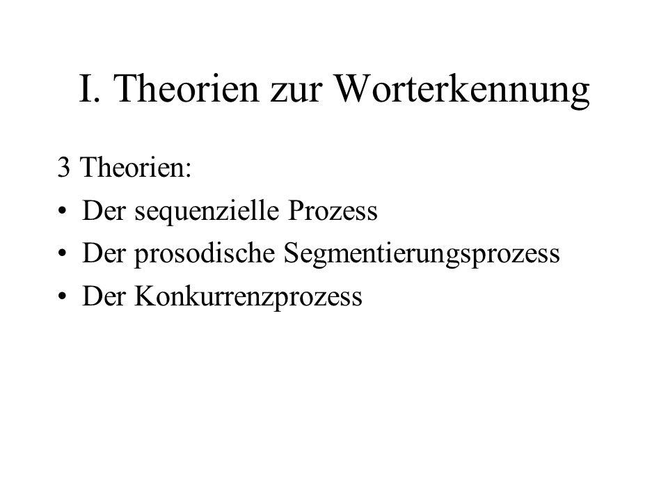 I. Theorien zur Worterkennung 3 Theorien: Der sequenzielle Prozess Der prosodische Segmentierungsprozess Der Konkurrenzprozess