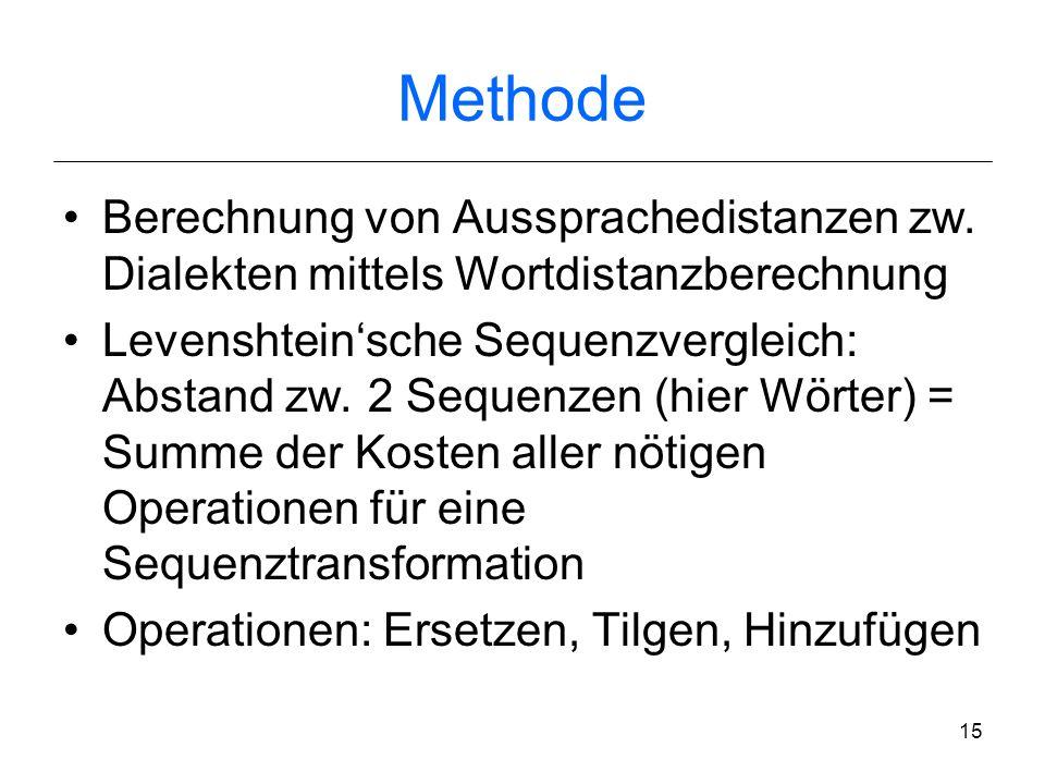 14 Lösungsansatz Quantitative Analyse von Aussprachähnlichkeiten mitttels großer Datenmengen (186 deutsche Varietäten) Berücksichtigung bereits besteh