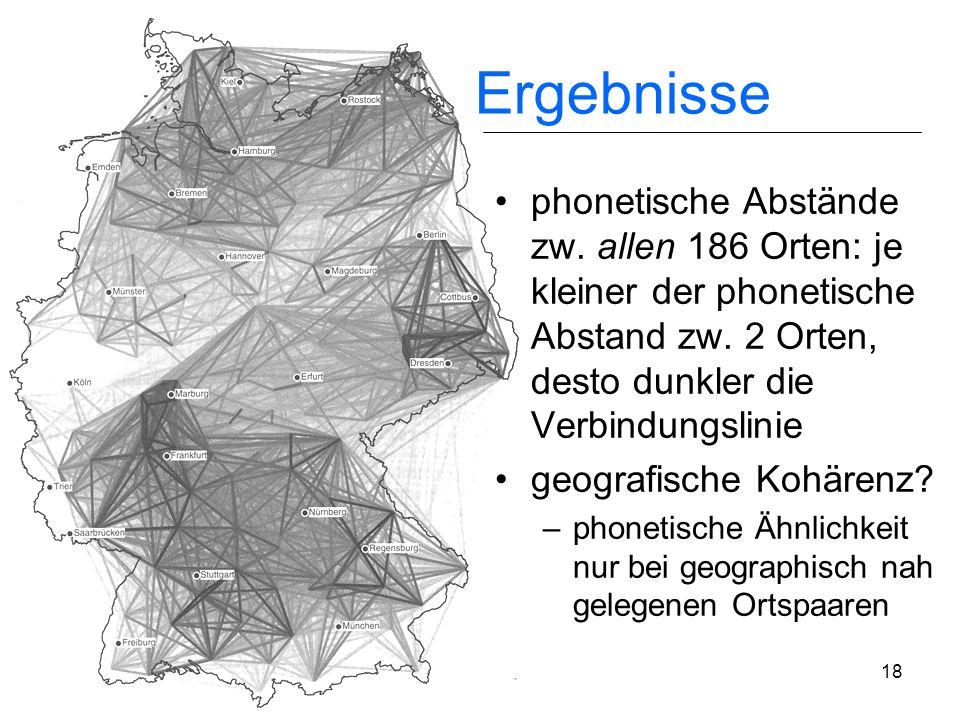 17 Daten 201 Wörter aus den Wenker-Sätzen Erhebung in 186 Orten verteilt über das gesamtbundesdeutsche Gebiet (im Rahmen des Projektes Kleiner deutsch