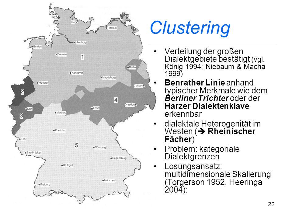 21 Clustering JeverOberauKöln-AachenHagen Jever07365,579 Oberau077,568 Köln-Aachen091 Hagen0