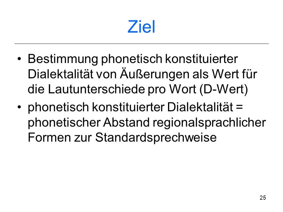 J. Herrgen, A. Lameli, S. Rabanus & J.E. Schmidt (2001) Dialektalität als phonetische Distanz: Ein Verfahren zur Messung standarddivergenter Sprechfor
