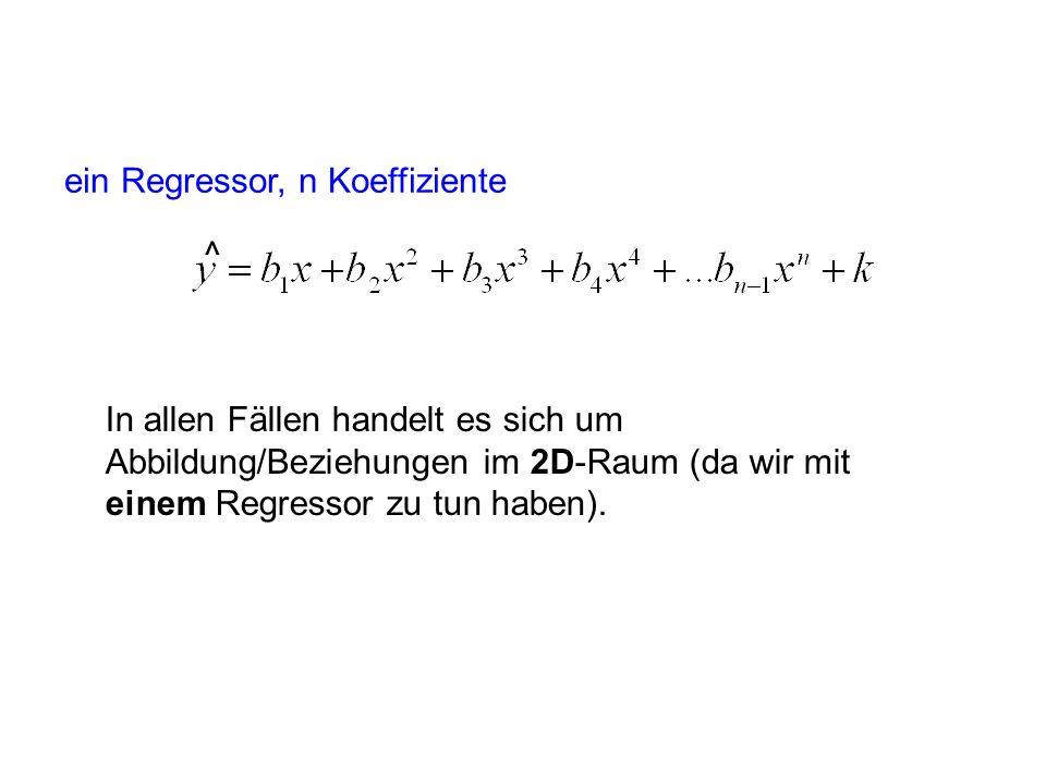 ^ ein Regressor, n Koeffiziente In allen Fällen handelt es sich um Abbildung/Beziehungen im 2D-Raum (da wir mit einem Regressor zu tun haben).
