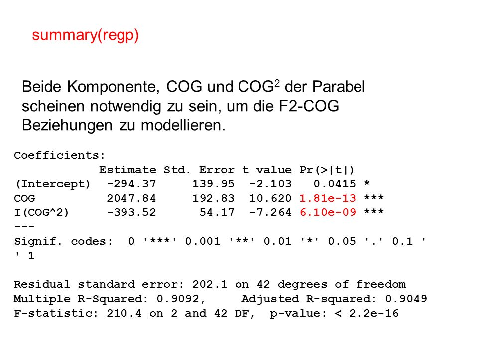 Coefficients: Estimate Std. Error t value Pr(>|t|) (Intercept) -294.37 139.95 -2.103 0.0415 * COG 2047.84 192.83 10.620 1.81e-13 *** I(COG^2) -393.52