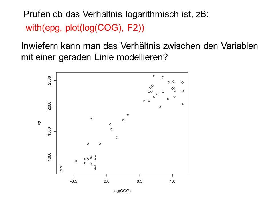 Prüfen ob das Verhältnis logarithmisch ist, zB: with(epg, plot(log(COG), F2)) Inwiefern kann man das Verhältnis zwischen den Variablen mit einer gerad