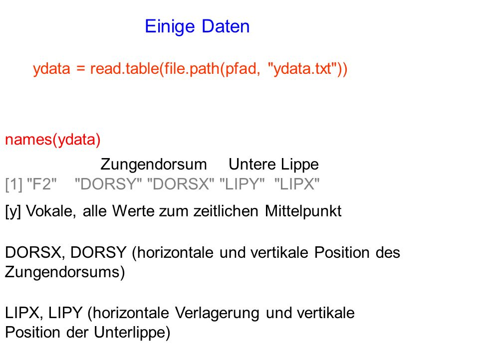 Einige Daten ydata = read.table(file.path(pfad,