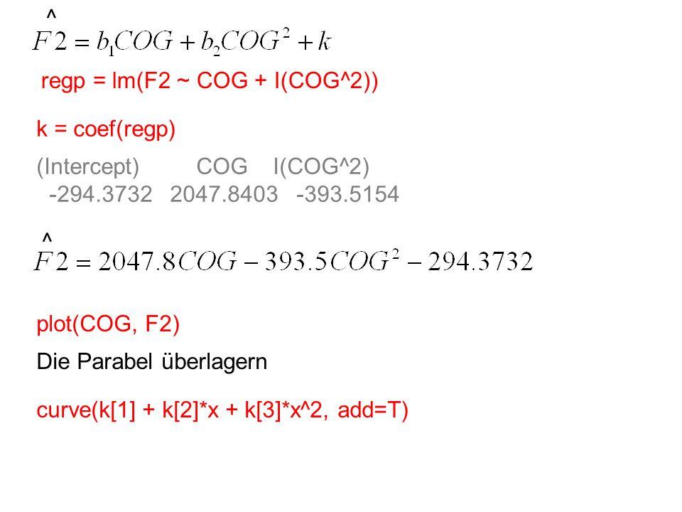 ^ regp = lm(F2 ~ COG + I(COG^2)) k = coef(regp) (Intercept) COG I(COG^2) -294.3732 2047.8403 -393.5154 ^ plot(COG, F2) Die Parabel überlagern curve(k[1] + k[2]*x + k[3]*x^2, add=T)