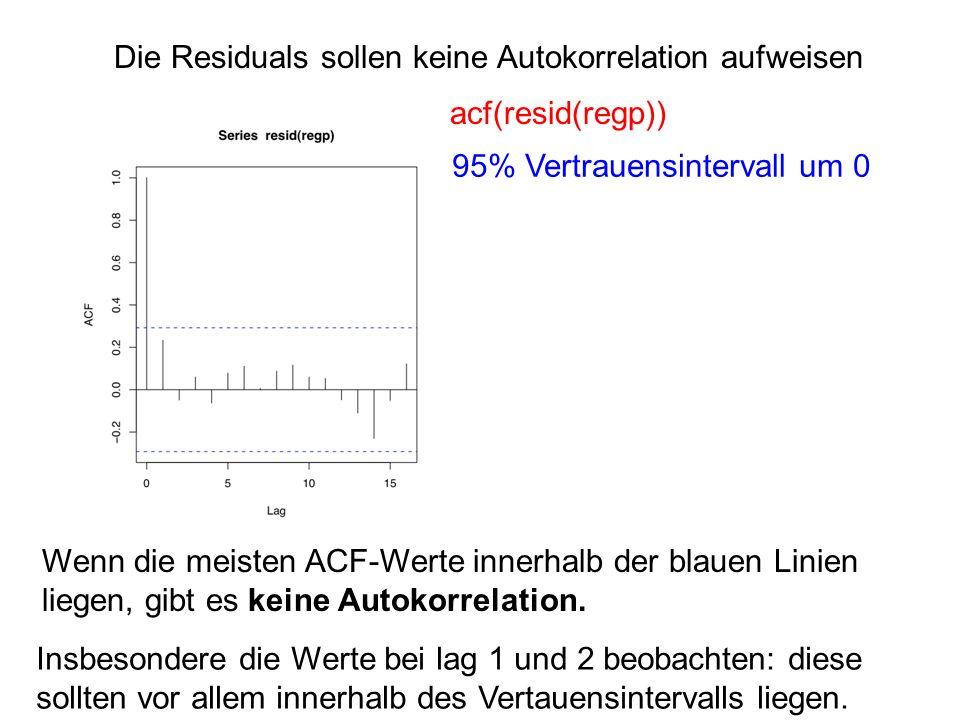 acf(resid(regp)) 95% Vertrauensintervall um 0 Wenn die meisten ACF-Werte innerhalb der blauen Linien liegen, gibt es keine Autokorrelation. Insbesonde