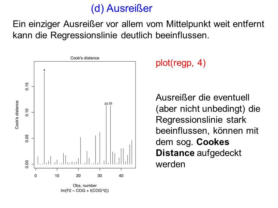 (d) Ausreißer Ein einziger Ausreißer vor allem vom Mittelpunkt weit entfernt kann die Regressionslinie deutlich beeinflussen. Ausreißer die eventuell