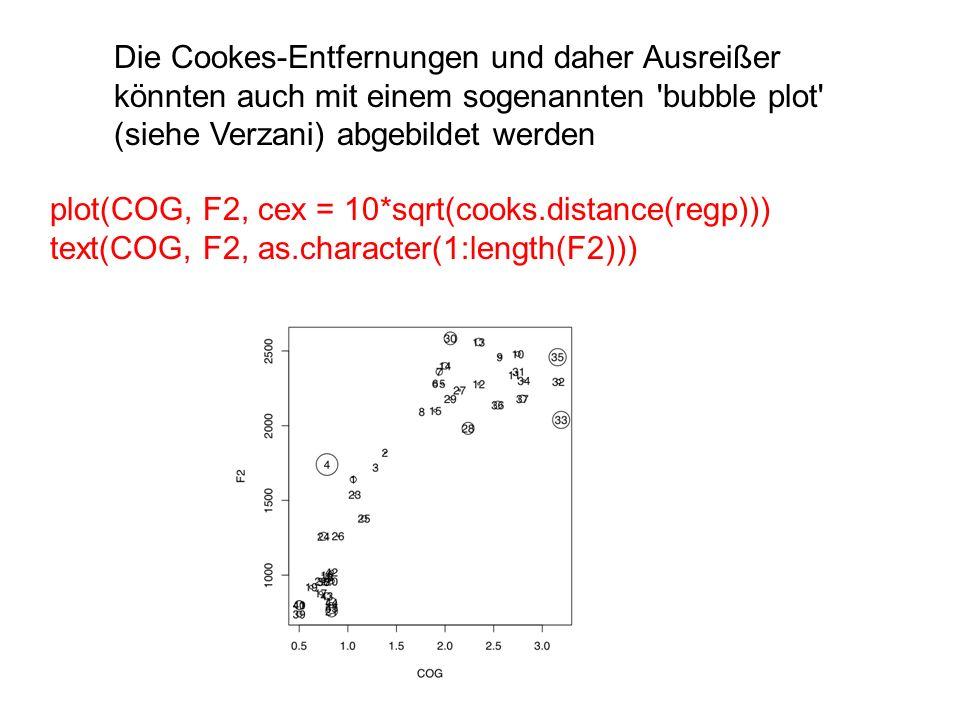 plot(COG, F2, cex = 10*sqrt(cooks.distance(regp))) text(COG, F2, as.character(1:length(F2))) Die Cookes-Entfernungen und daher Ausreißer könnten auch mit einem sogenannten bubble plot (siehe Verzani) abgebildet werden