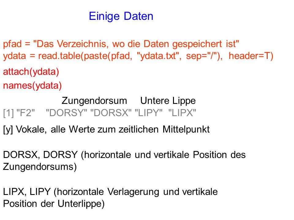 epg = read.table(paste(pfad, epg.txt , sep= / )) epg.txt in pfad speichern 3.