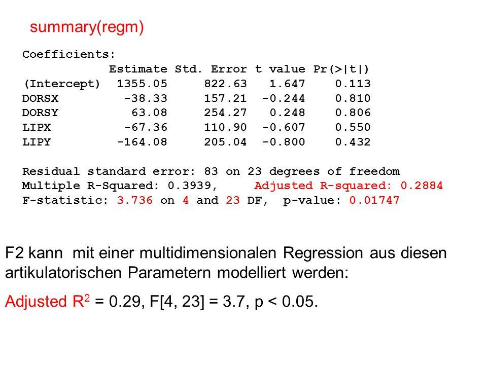 Adjusted R 2 R 2 : (siehe vorige Vorlesung) ist die Proportion der Varianz, die durch die Regressionslinie erklärt werden kann (variiert zwischen 0 und 1; 1 bedeutet alle Werte liegen auf der Linie) Daher muss in der Berechnung von R 2 für die Anzahl der Regressoren kompensiert werden, wenn wir - wie in diesem Fall –Regressionslinien mit unterschiedlichen Anzahlen von Regressoren miteinander vergleichen wollen.