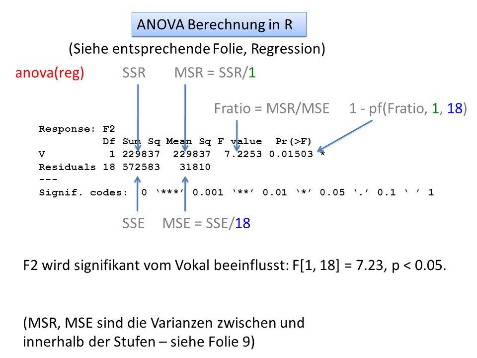 anova(reg) Response: F2 Df Sum Sq Mean Sq F value Pr(>F) V 1 229837 229837 7.2253 0.01503 * Residuals 18 572583 31810 --- Signif. codes: 0 *** 0.001 *