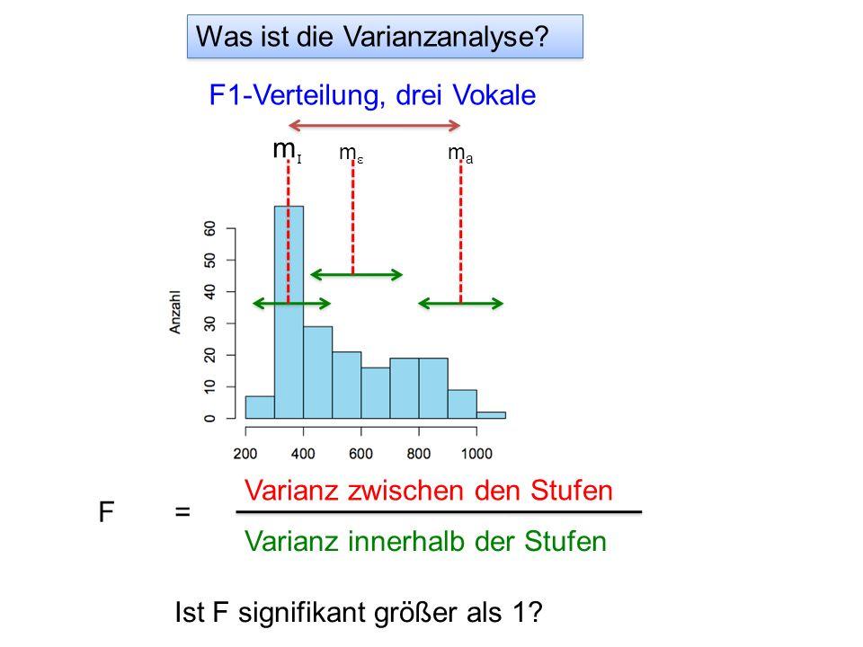 ANOVA: weitere Voraussetzungen Die Varianzen der Stufen eines Faktors sind voneinander nicht signifikant unterschiedlich Ein Faktor hat 2 Stufen var.test() Mehrere Stufen bartlett.test() var.test(F2 ~ V)bartlett.test(F2 ~ V) Wenn die Varianzen innerhalb der Stufen unterschiedlich sind oneway.test(F2 ~ V) Analog zu t.test(F2 ~ V)