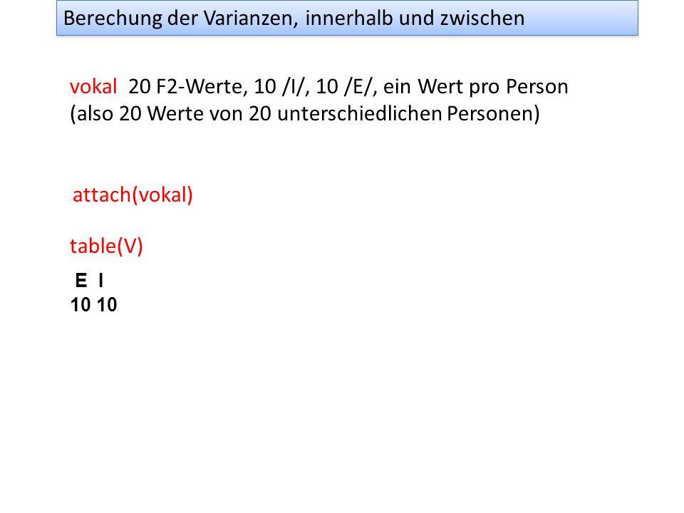 vokal 20 F2-Werte, 10 /I/, 10 /E/, ein Wert pro Person (also 20 Werte von 20 unterschiedlichen Personen) Berechung der Varianzen, innerhalb und zwisch