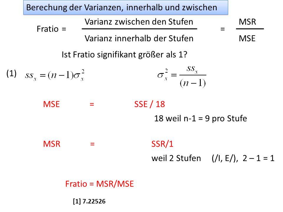 ANOVA Berechnung in R Wir bekommen SSY, SSR, SSE mit derselben lm() Funktion, die wir für die Regression eingesetzt haben.