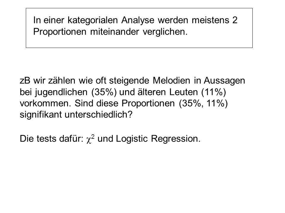 In einer kategorialen Analyse werden meistens 2 Proportionen miteinander verglichen.