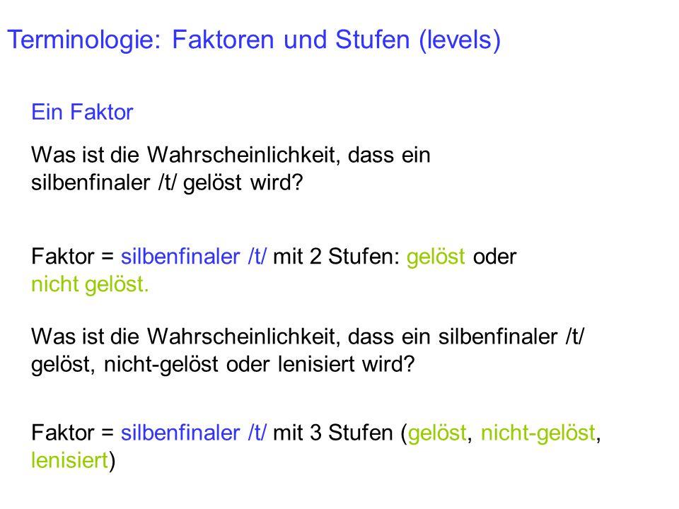 Terminologie: Faktoren und Stufen (levels) Was ist die Wahrscheinlichkeit, dass ein silbenfinaler /t/ gelöst wird.