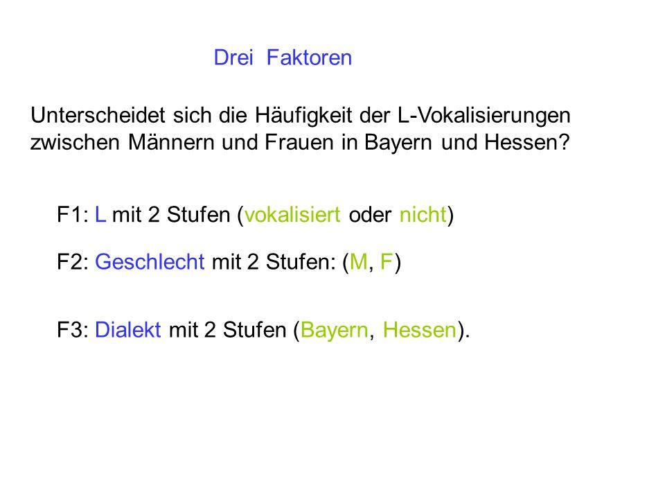 Drei Faktoren Unterscheidet sich die Häufigkeit der L-Vokalisierungen zwischen Männern und Frauen in Bayern und Hessen.