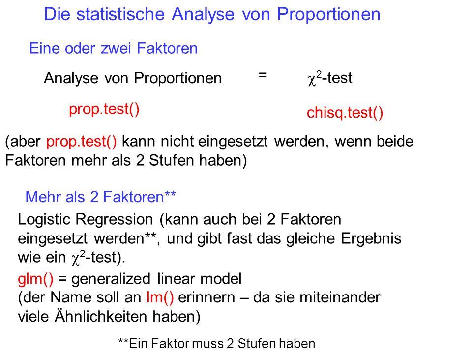Die statistische Analyse von Proportionen Mehr als 2 Faktoren** Logistic Regression (kann auch bei 2 Faktoren eingesetzt werden**, und gibt fast das gleiche Ergebnis wie ein 2 -test).