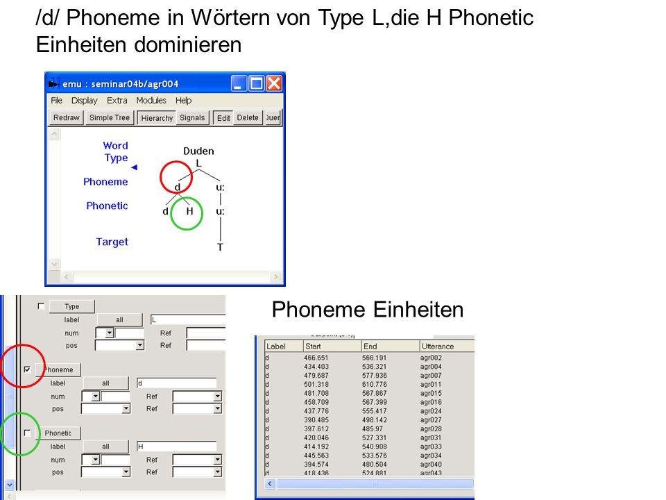 Phoneme Einheiten /d/ Phoneme in Wörtern von Type L,die H Phonetic Einheiten dominieren
