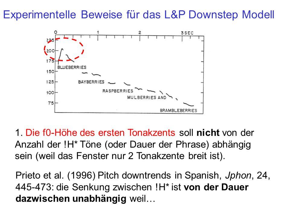 Experimentelle Untersuchungen zu Downstep: Die Stufenkontur H* !H* (auch ein Argument gegen ein Modell mit mehreren Tonhöhen (den 4-Ton Trager & Smith