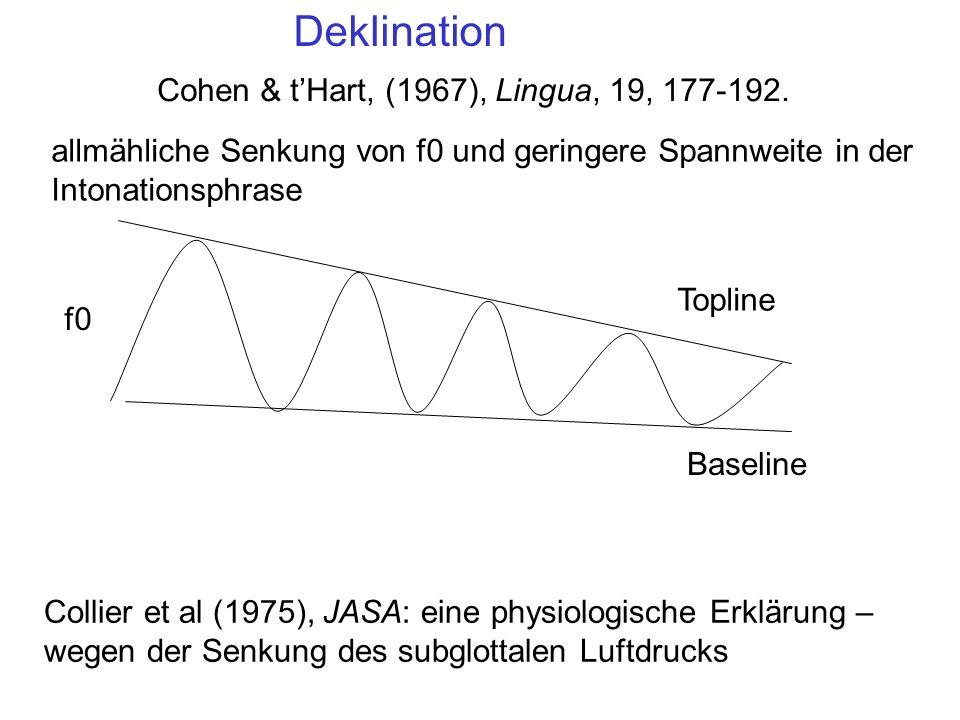 Deklination Collier et al (1975), JASA: eine physiologische Erklärung – wegen der Senkung des subglottalen Luftdrucks allmähliche Senkung von f0 und geringere Spannweite in der Intonationsphrase Topline Baseline f0 Cohen & tHart, (1967), Lingua, 19, 177-192.