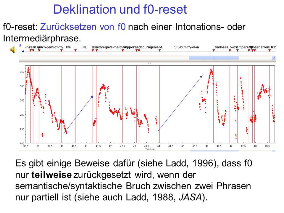 Deklination und f0-reset f0-reset: Zurücksetzen von f0 nach einer Intonations- oder Intermediärphrase.