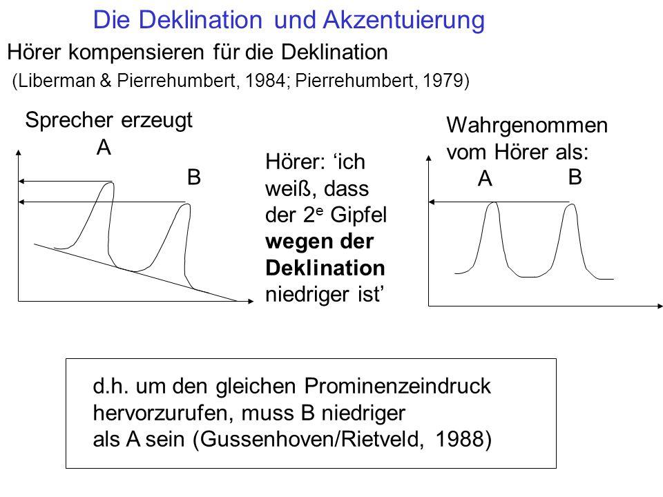 Die Deklination, Akzentuierung, Prominenz Je höher der Gipfel, umso deutlicher/prominenter die Wahrnehmung der akzentuierten Silbe Wegen der Deklinati