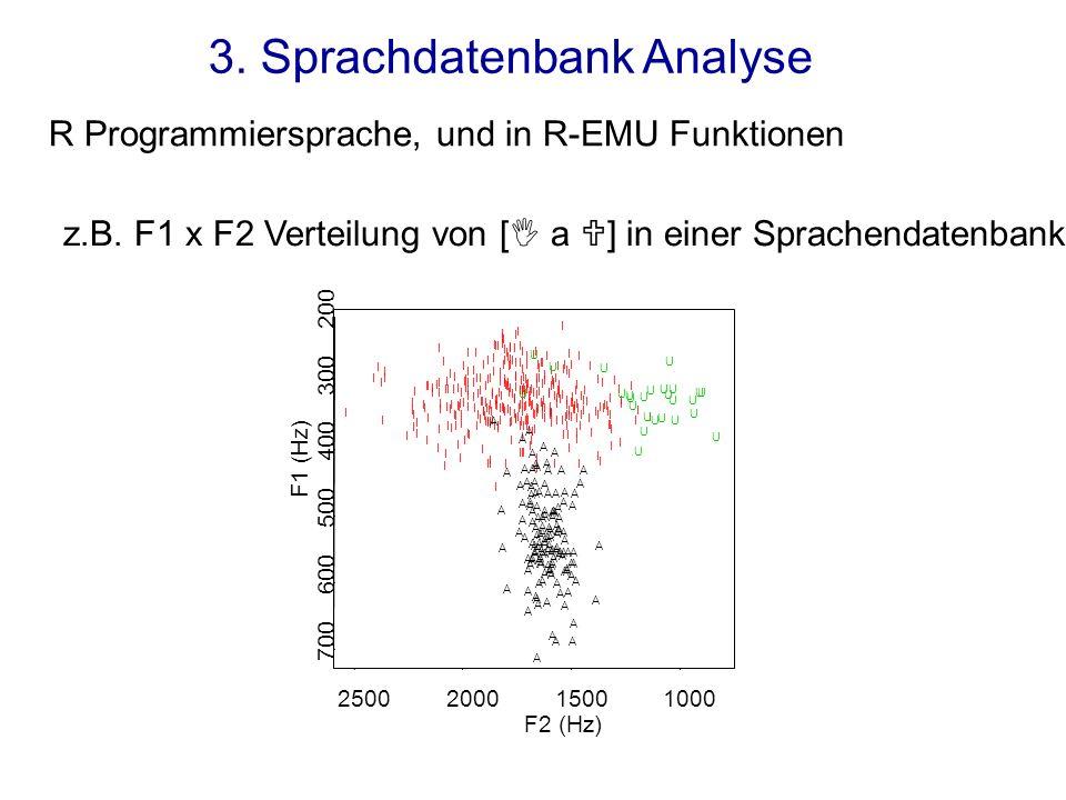 3. Sprachdatenbank Analyse R Programmiersprache, und in R-EMU Funktionen z.B. F1 x F2 Verteilung von [I a U] in einer Sprachendatenbank A A A A A A A