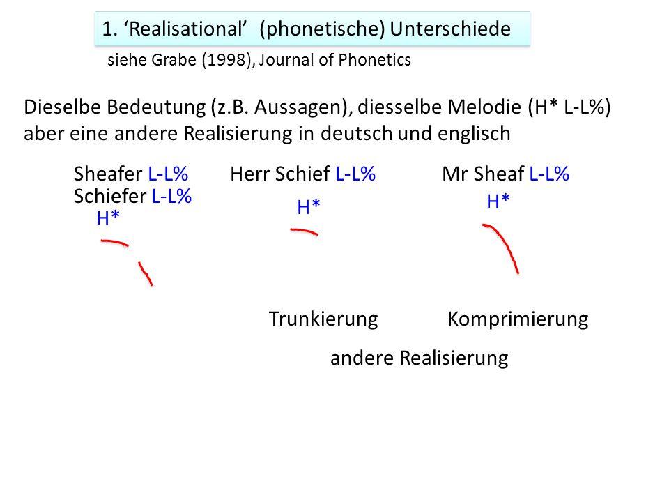 2.Systemische Unterschiede 3. Semantische Unterschiede 1.