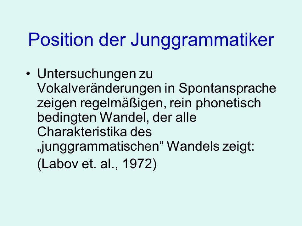 Position der Junggrammatiker Untersuchungen zu Vokalveränderungen in Spontansprache zeigen regelmäßigen, rein phonetisch bedingten Wandel, der alle Ch