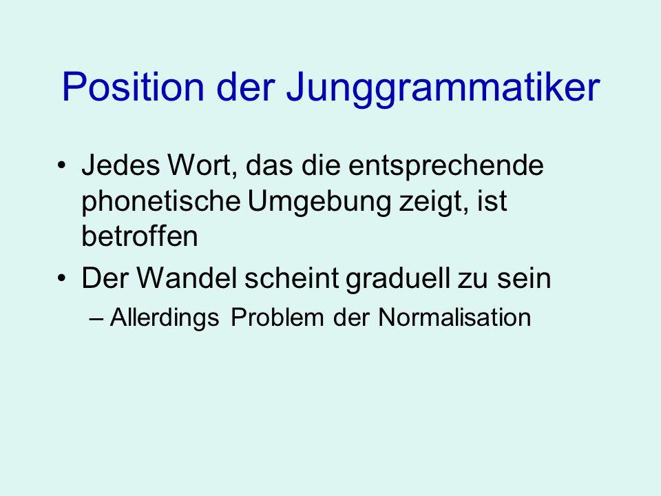Position der Junggrammatiker Jedes Wort, das die entsprechende phonetische Umgebung zeigt, ist betroffen Der Wandel scheint graduell zu sein –Allerdin