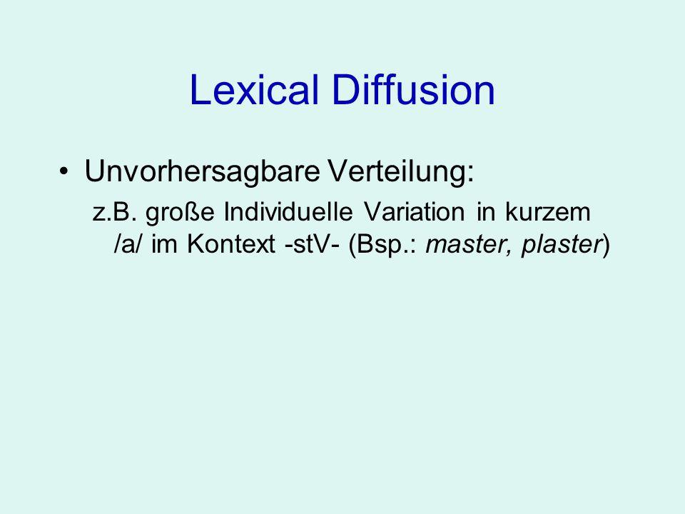 Lexical Diffusion Unvorhersagbare Verteilung: z.B. große Individuelle Variation in kurzem /a/ im Kontext -stV- (Bsp.: master, plaster)