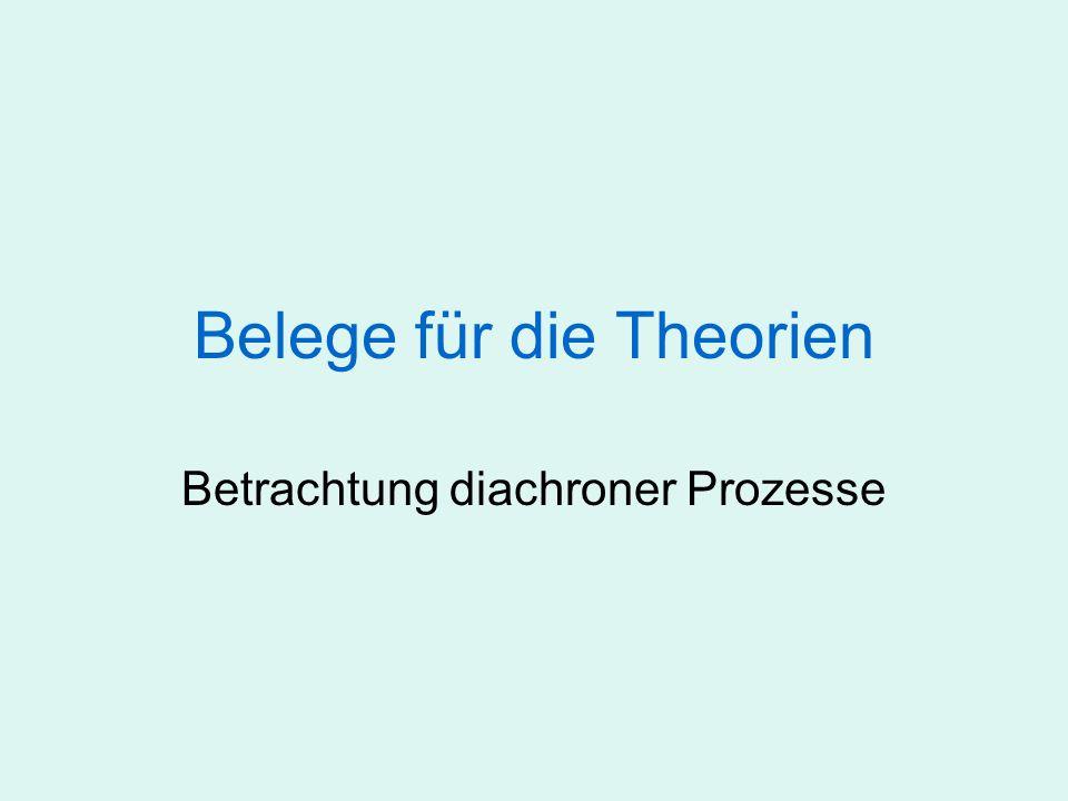 Belege für die Theorien Betrachtung diachroner Prozesse