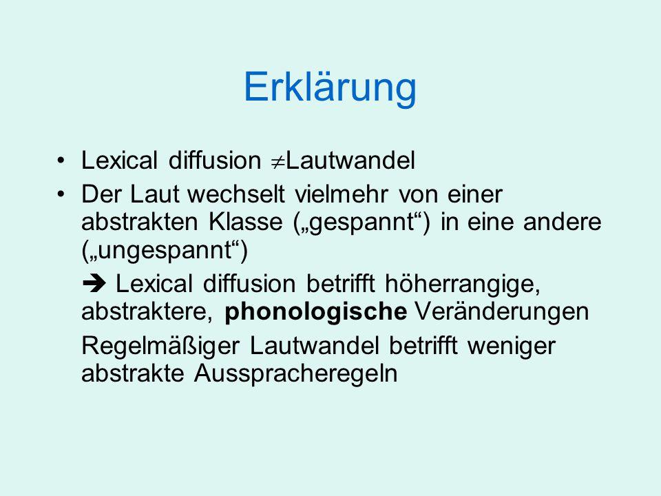 Erklärung Lexical diffusion Lautwandel Der Laut wechselt vielmehr von einer abstrakten Klasse (gespannt) in eine andere (ungespannt) Lexical diffusion