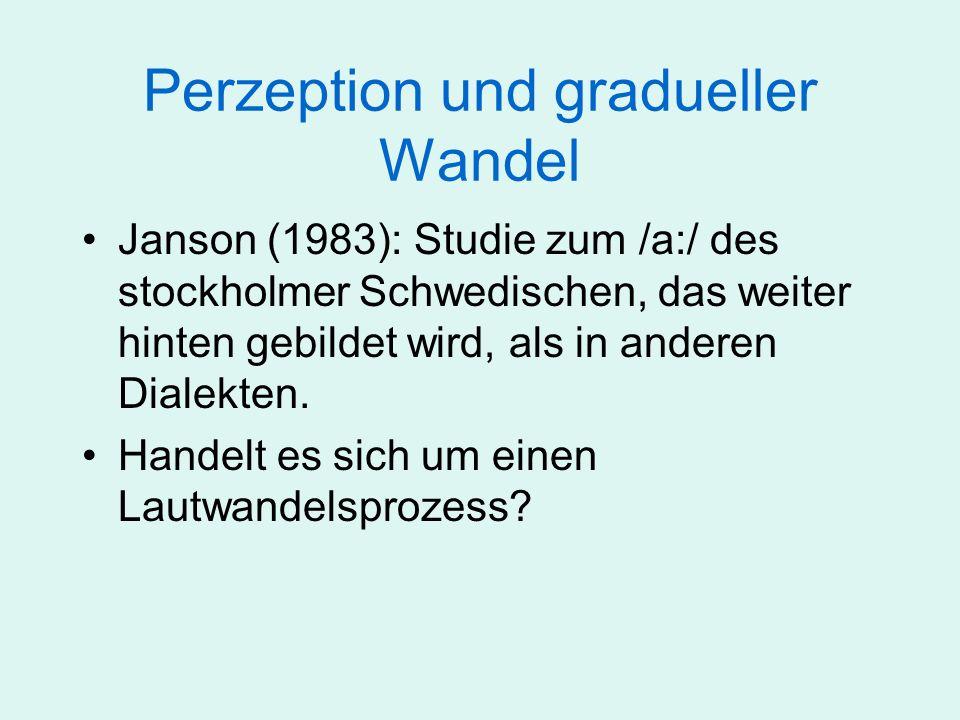Perzeption und gradueller Wandel Janson (1983): Studie zum /a:/ des stockholmer Schwedischen, das weiter hinten gebildet wird, als in anderen Dialekte