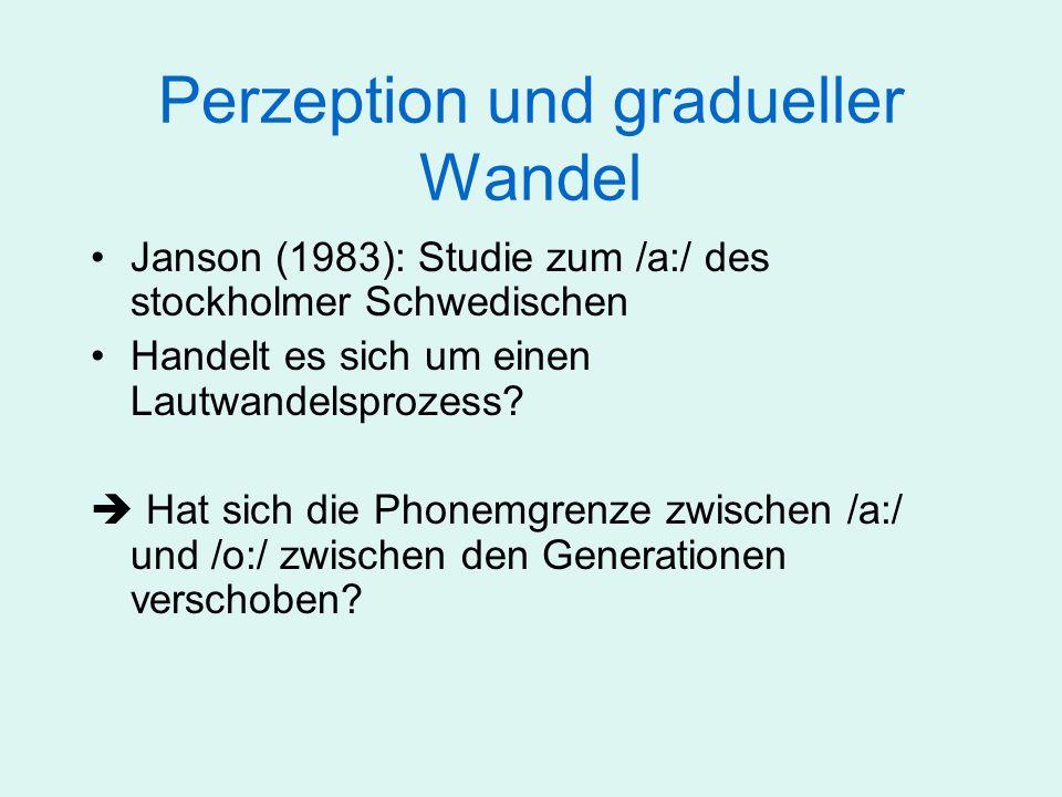 Perzeption und gradueller Wandel Janson (1983): Studie zum /a:/ des stockholmer Schwedischen Handelt es sich um einen Lautwandelsprozess? Hat sich die