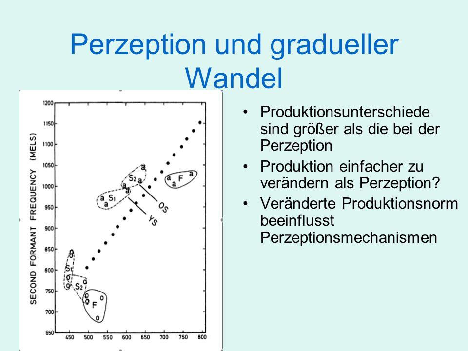 Perzeption und gradueller Wandel Produktionsunterschiede sind größer als die bei der Perzeption Produktion einfacher zu verändern als Perzeption? Verä