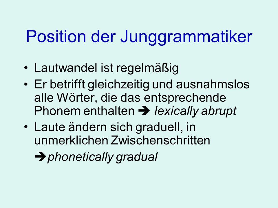 Position der Junggrammatiker Lautwandel ist regelmäßig Er betrifft gleichzeitig und ausnahmslos alle Wörter, die das entsprechende Phonem enthalten le