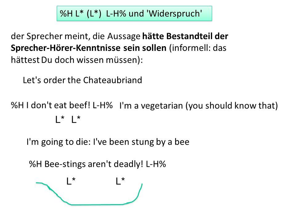 der Sprecher meint, die Aussage hätte Bestandteil der Sprecher-Hörer-Kenntnisse sein sollen (informell: das hättest Du doch wissen müssen): %H L* (L*) L-H% und Widerspruch Let s order the Chateaubriand %H I don t eat beef.