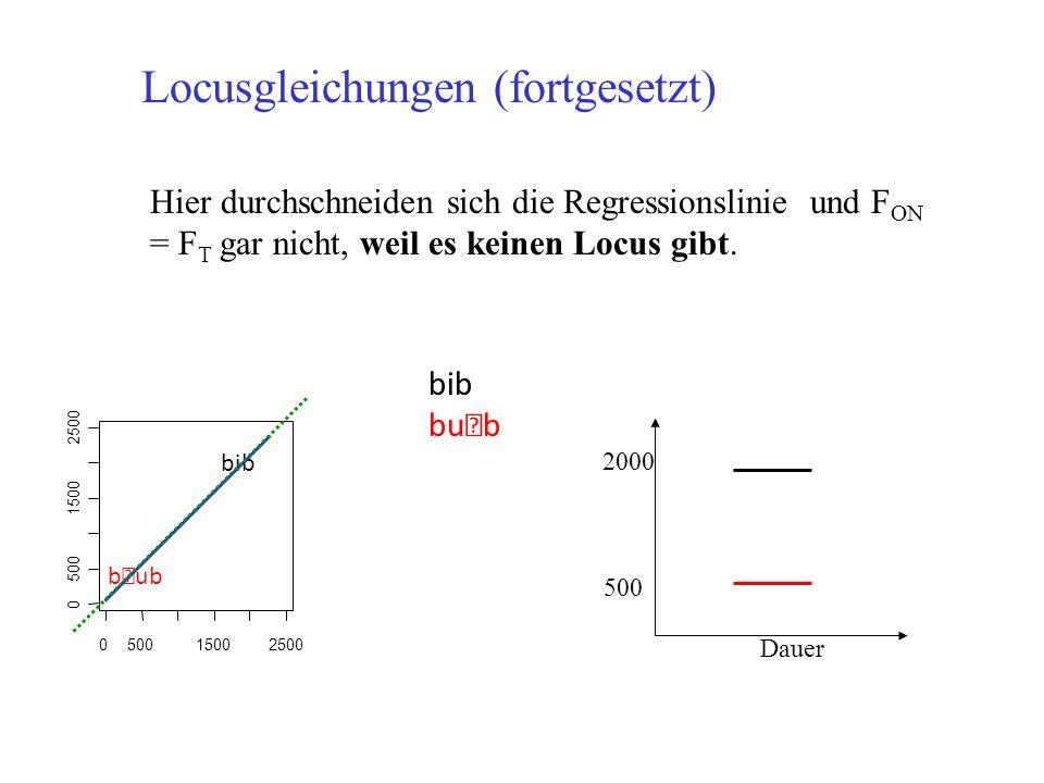 Locusgleichungen werden so genannt, weil man auch dadurch die Locusfrequenz einschätzen kann.