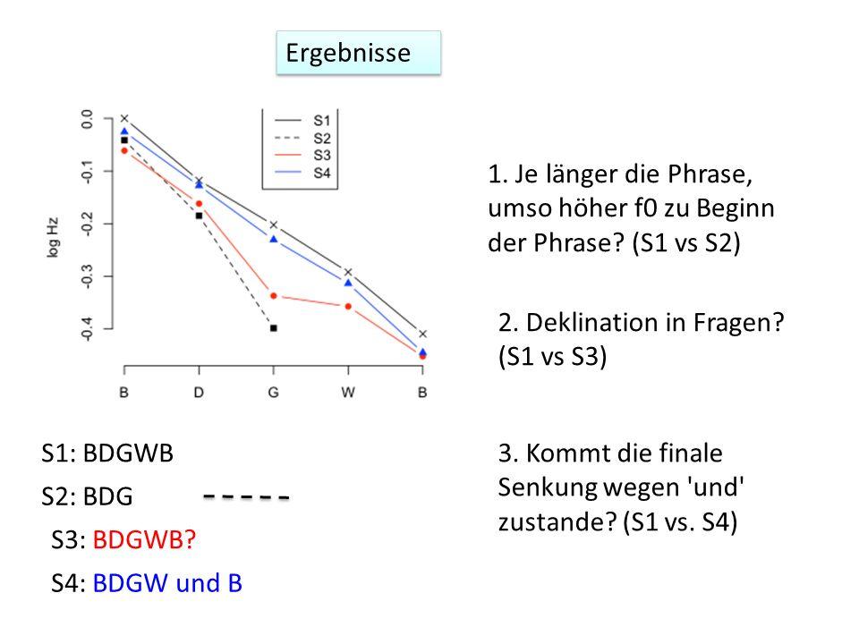 1. Je länger die Phrase, umso höher f0 zu Beginn der Phrase? (S1 vs S2) 2. Deklination in Fragen? (S1 vs S3) 3. Kommt die finale Senkung wegen 'und' z