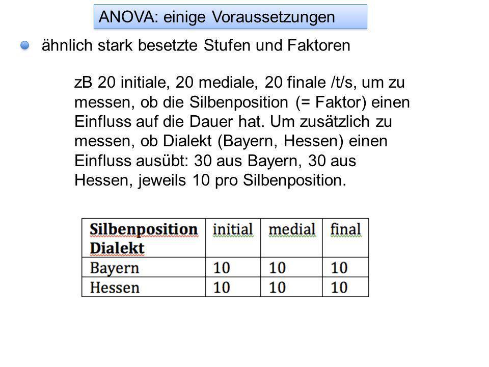 ANOVA: einige Voraussetzungen ähnlich stark besetzte Stufen und Faktoren zB 20 initiale, 20 mediale, 20 finale /t/s, um zu messen, ob die Silbenposition (= Faktor) einen Einfluss auf die Dauer hat.