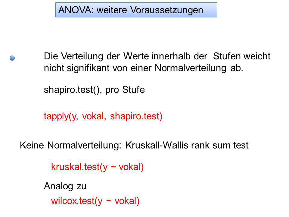 Die Verteilung der Werte innerhalb der Stufen weicht nicht signifikant von einer Normalverteilung ab. shapiro.test(), pro Stufe tapply(y, vokal, shapi