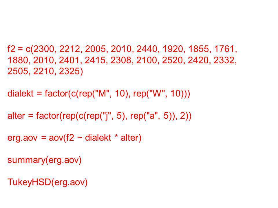 f2 = c(2300, 2212, 2005, 2010, 2440, 1920, 1855, 1761, 1880, 2010, 2401, 2415, 2308, 2100, 2520, 2420, 2332, 2505, 2210, 2325) dialekt = factor(c(rep(