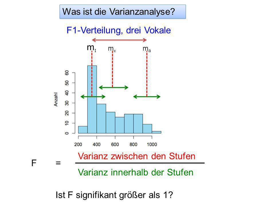 ANOVA: weitere Voraussetzungen Die Varianzen der Stufen eines Faktors sind voneinander nicht signifikant unterschiedlich Ein Faktor hat 2 Stufen var.test() Mehrere Stufen bartlett.test() var.test(y ~ vokal)bartlett.test(y ~ vokal) Wenn die Varianzen innerhalb der Stufen unterschiedlich sind oneway.test(y ~ vokal) Analog zu t.test(y ~ vokal)