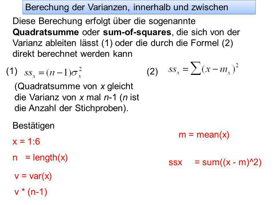 Die Verteilung der Werte innerhalb der Stufen weicht nicht signifikant von einer Normalverteilung ab.