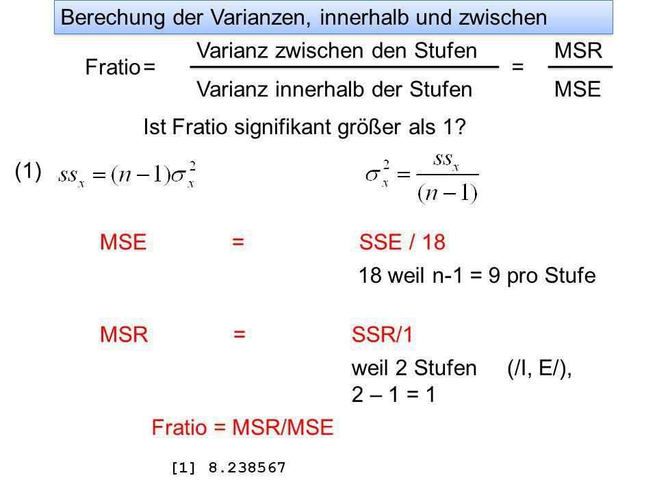 Berechung der Varianzen, innerhalb und zwischen Fratio Varianz zwischen den Stufen Varianz innerhalb der Stufen = Ist Fratio signifikant größer als 1?